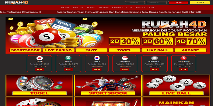 Selecting the most appropriate Casino Gamings – On the internet Pc Gaming togel
